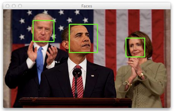 Figure 1: Learn how to use OpenCV and Python to detect faces in images.