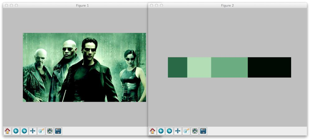Figure 2: Finding the four most dominant colors using k-means in our The Matrix image.