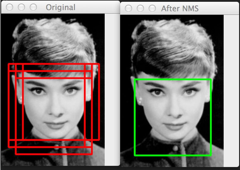 Figure 3: (Left) Detecting multiple overlapping bounding boxes around the face we want to detect. (Right) Applying non-maximum suppression to remove the redundant bounding boxes.