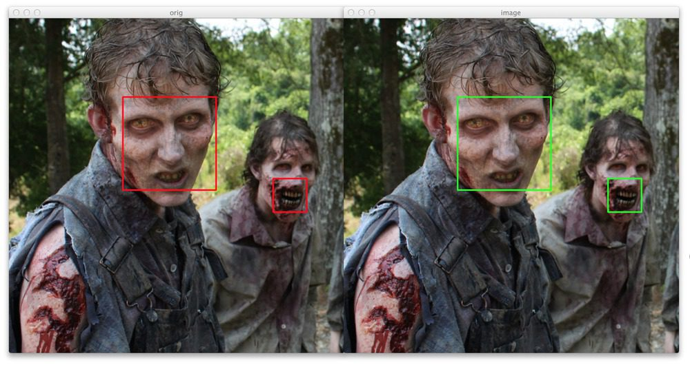 Figure 2: It looks like our face detector didn't generalize as well. Clearly the teeth of this zombie looks like a face to the detector.