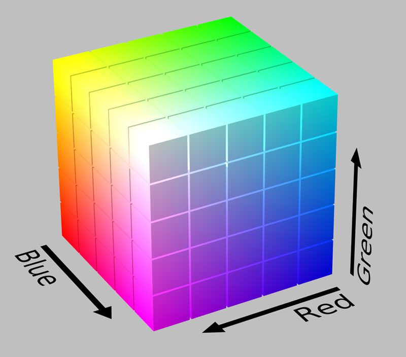 Figure 10: Example of the RGB cube.