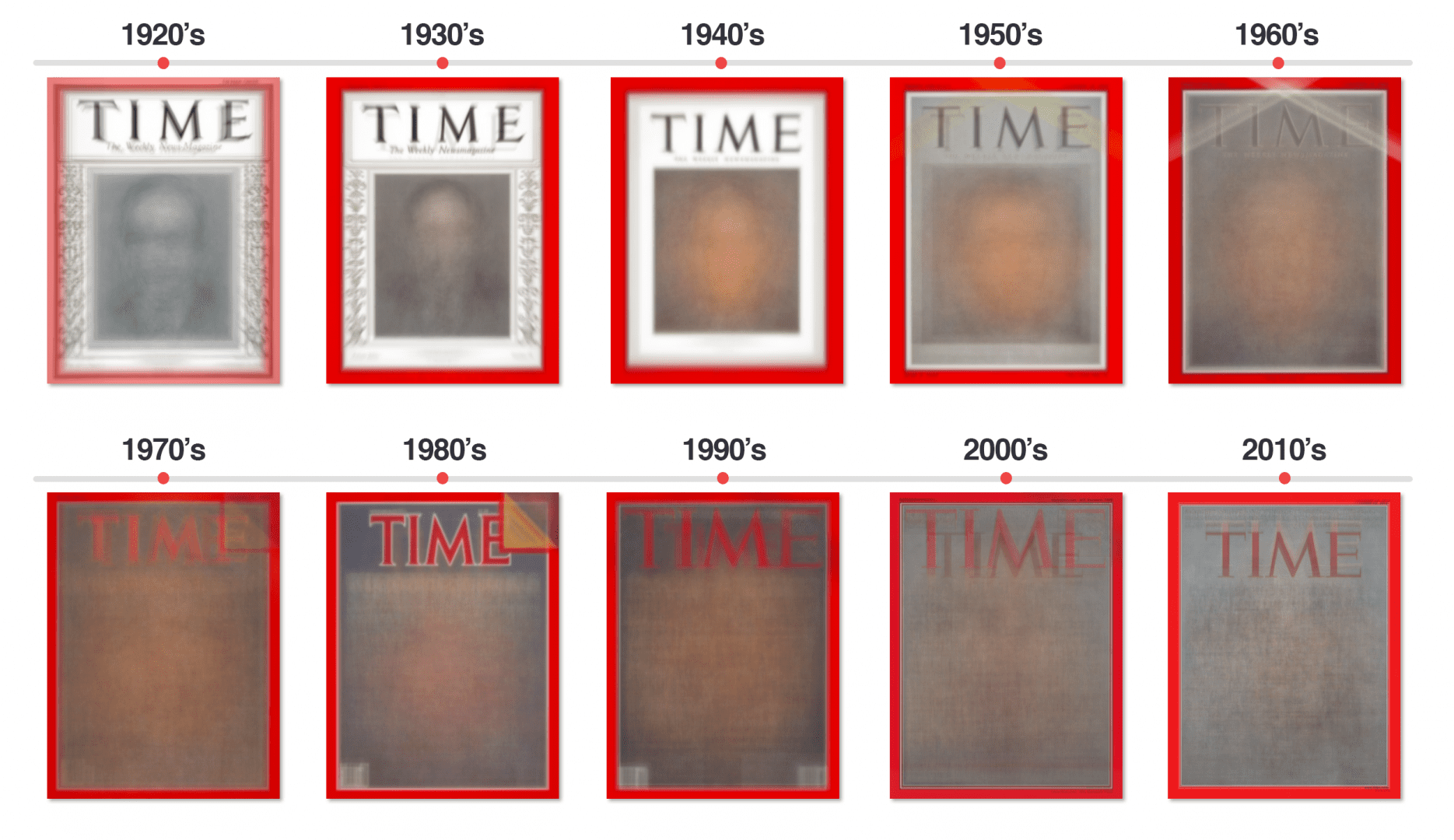 time_analysis_all_covers