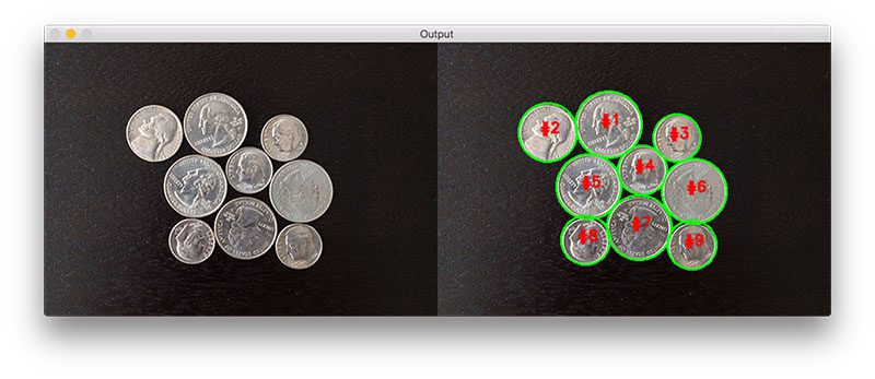Figure 7: The final output of our watershed algorithm -- we have been able to cleanly detect and draw the boundaries of each coin in the image, even though their edges are touching.