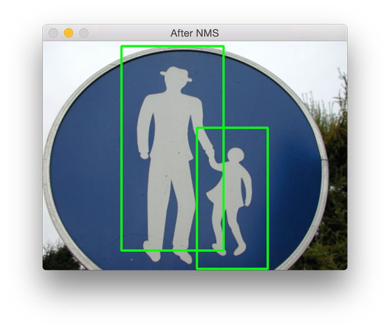 Figure 9: Detecting a depiction of pedestrians.
