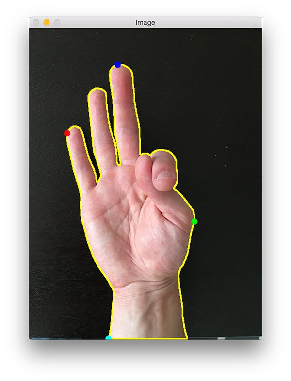 Figure 6: Labeling extreme points along a hand contour using OpenCV and Python.