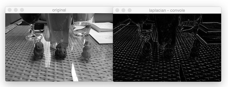 Figure 10: Applying the Laplacian operator via convolution with OpenCV and Python.