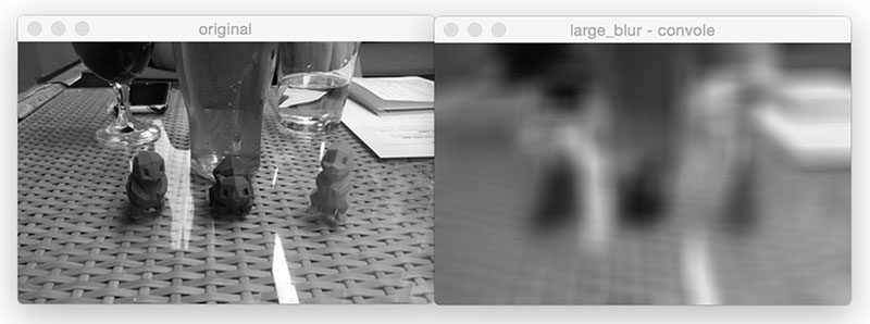 Figure 8: As we convolve our image with a larger smoothing kernel, our image becomes more blurred.