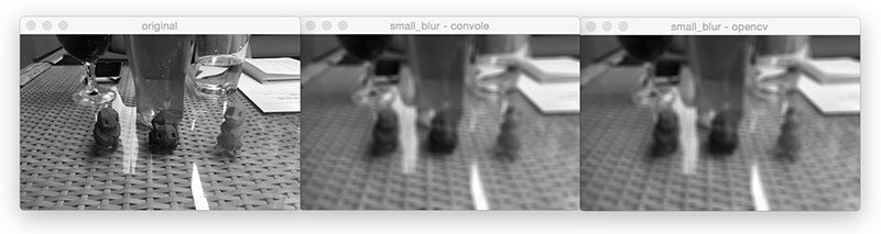 "Figure 7: Applying a small blur convolution with our ""convolve"" function and then validating it against the results of OpenCV's ""cv2.filter2D"" function."