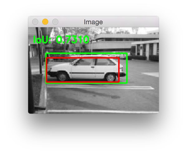 Figure 10: Intersection over Union for evaluating object detection algorithms.