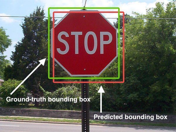Figure 1: An example of detecting a stop sign in an image. The predicted bounding box is drawn in red while the ground-truth bounding box is drawn in green. Our goal is to compute the Intersection of Union between these bounding box.