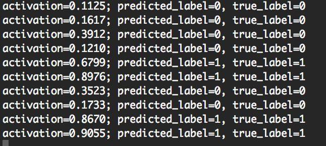 Figure 8: Making predictions using our gradient descent classifier.