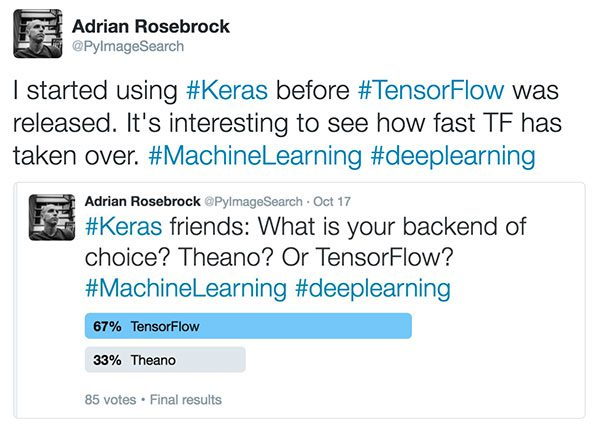 Figure 1: I polled my Twitter followers (@pyimagesearch) to determine whether they preferred using Theano or TensorFlow as their Keras backend.