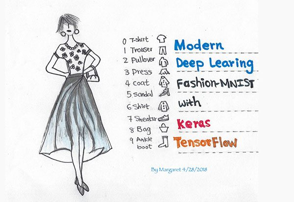 Fashion Mnist With Keras And Deep Learning Pyimagesearch